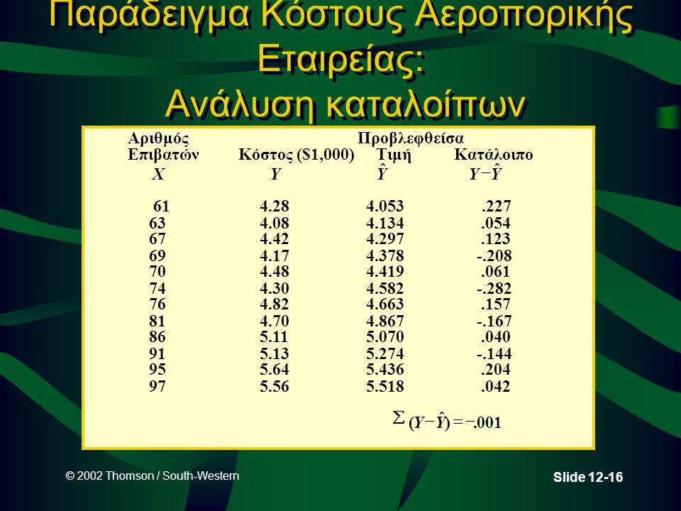 © 2002 Thomson / South-Western Slide 12-16 Παράδειγμα Κόστους Αεροπορικής Εταιρείας: Ανάλυση καταλοίπων Αριθμός Προβλεφθείσα Επιβατών Κόστος ($1,000)