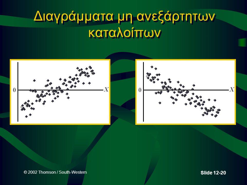 © 2002 Thomson / South-Western Slide 12-20 Διαγράμματα μη ανεξάρτητων καταλοίπων 0 X 0 X
