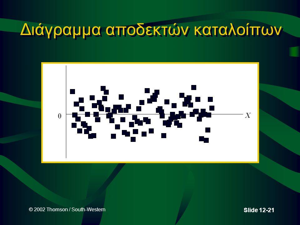 © 2002 Thomson / South-Western Slide 12-21 Διάγραμμα αποδεκτών καταλοίπων 0 X