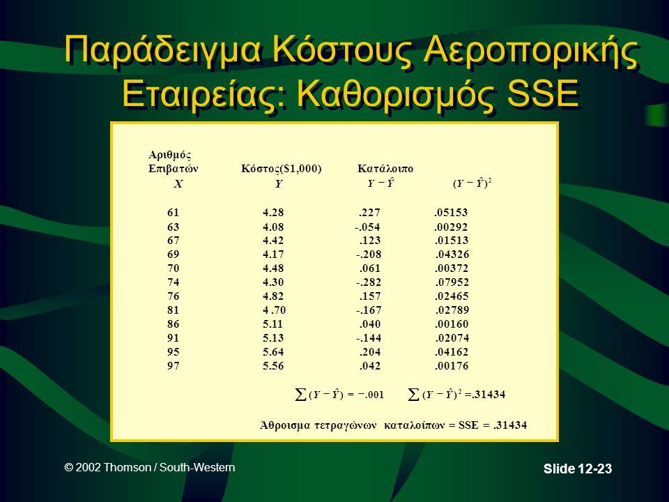 © 2002 Thomson / South-Western Slide 12-23 Παράδειγμα Κόστους Αεροπορικής Εταιρείας: Καθορισμός SSE Αριθμός Επιβατών Κόστος($1,000) Κατάλοιπο X Y YY ˆ