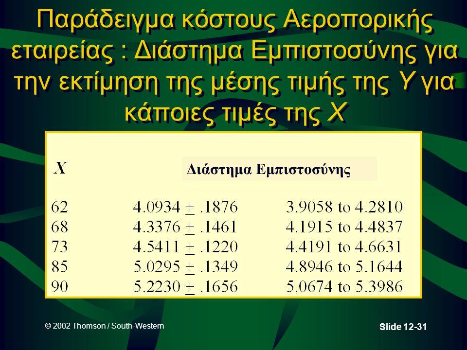© 2002 Thomson / South-Western Slide 12-31 Παράδειγμα κόστους Αεροπορικής εταιρείας : Διάστημα Εμπιστοσύνης για την εκτίμηση της μέσης τιμής της Y για