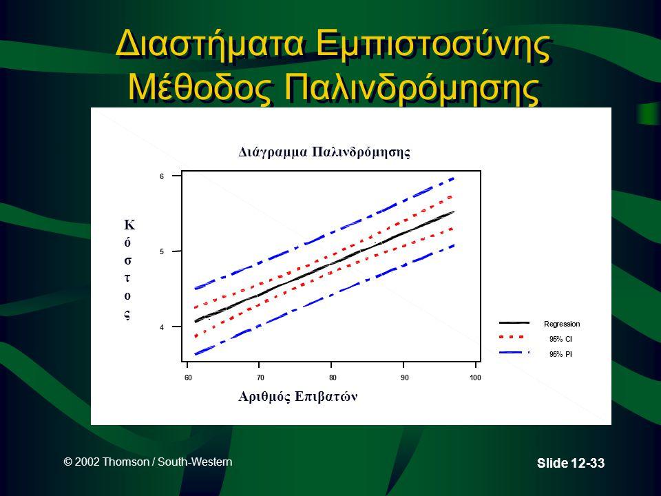 © 2002 Thomson / South-Western Slide 12-33 Διαστήματα Εμπιστοσύνης Μέθοδος Παλινδρόμησης 60 70 80 90100 4 5 6 Regression 95% CI 95% PI Διάγραμμα Παλιν