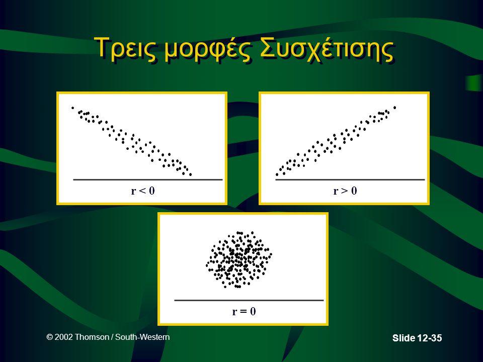 © 2002 Thomson / South-Western Slide 12-35 Τρεις μορφές Συσχέτισης r < 0r > 0 r = 0