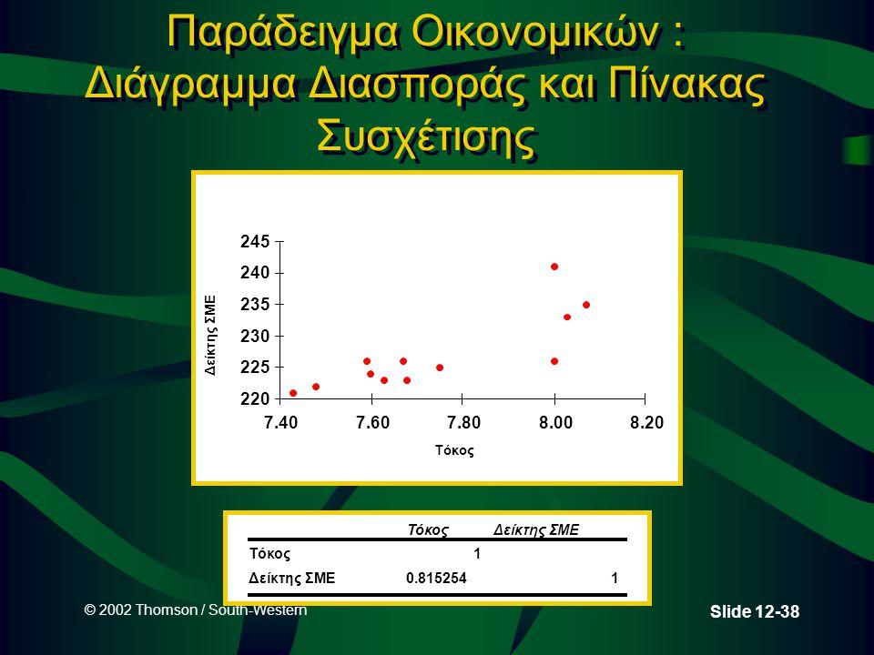 © 2002 Thomson / South-Western Slide 12-38 Παράδειγμα Οικονομικών : Διάγραμμα Διασποράς και Πίνακας Συσχέτισης 220 225 230 235 240 245 7.407.607.808.0