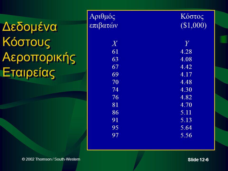 © 2002 Thomson / South-Western Slide 12-37 Παράδειγμα Οικονομικών: Υπολογισμός του r (Μέρος 2)