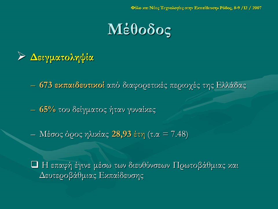 Φύλο και Νέες Τεχνολογίες στην Εκπαίδευση» Ρόδος, 8-9 /12 / 2007 Μέθοδος  Δειγματοληψία –673 εκπαιδευτικοί από διαφορετικές περιοχές της Ελλάδας –65% του δείγματος ήταν γυναίκες –Μέσος όρος ηλικίας 28,93 έτη (τ.α = 7.48)  Η επαφή έγινε μέσω των διευθύνσεων Πρωτοβάθμιας και Δευτεροβάθμιας Εκπαίδευσης