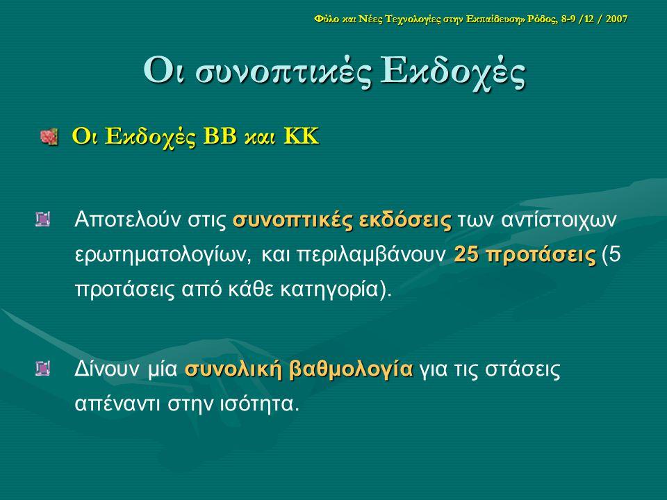 Φύλο και Νέες Τεχνολογίες στην Εκπαίδευση» Ρόδος, 8-9 /12 / 2007 Οι συνοπτικές Εκδοχές Οι Εκδοχές ΒΒ και ΚΚ Οι Εκδοχές ΒΒ και ΚΚ συνοπτικές εκδόσεις 25 προτάσεις Αποτελούν στις συνοπτικές εκδόσεις των αντίστοιχων ερωτηματολογίων, και περιλαμβάνουν 25 προτάσεις (5 προτάσεις από κάθε κατηγορία).