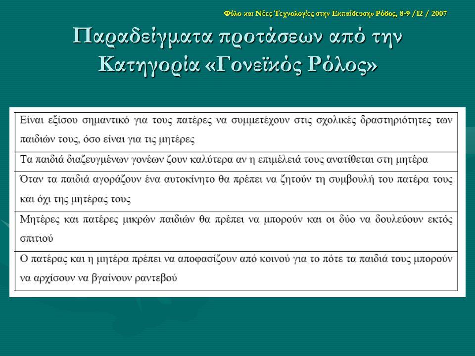 Φύλο και Νέες Τεχνολογίες στην Εκπαίδευση» Ρόδος, 8-9 /12 / 2007 Παραδείγματα προτάσεων από την Κατηγορία «Γονεϊκός Ρόλος»