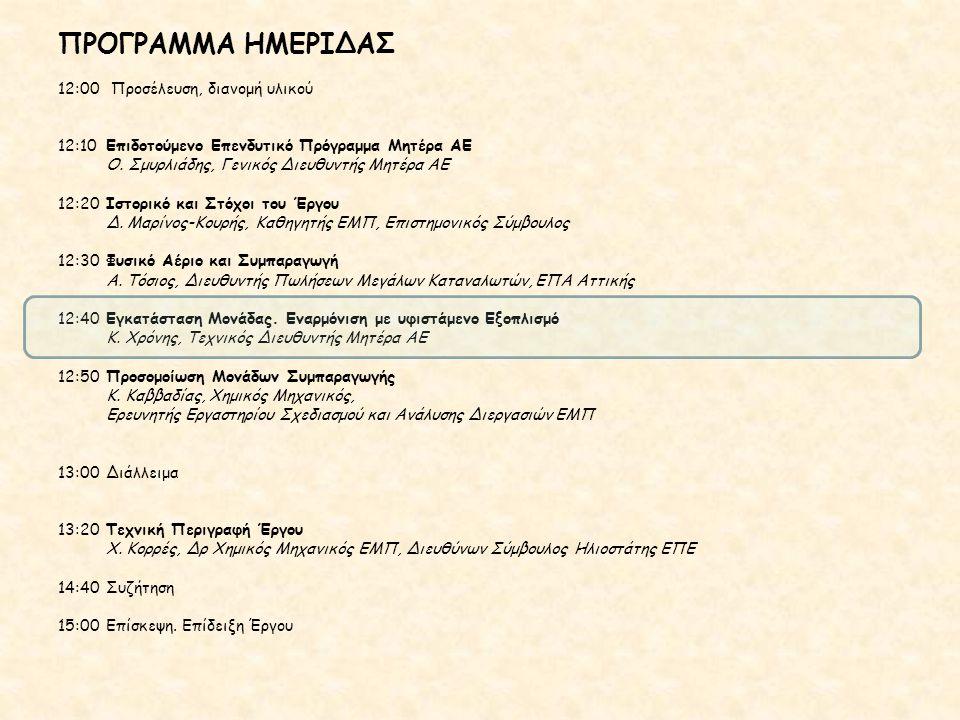 ΠΡΟΓΡΑΜΜΑ ΗΜΕΡΙΔΑΣ 12:00 Προσέλευση, διανομή υλικού 12:10Επιδοτούμενο Επενδυτικό Πρόγραμμα Μητέρα ΑΕ Ο.
