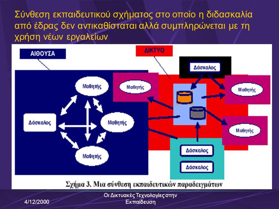 4/12/2000 Οι Δικτυακές Τεχνολογίες στην Εκπαίδευση Προτάσεις Κριτική αξιολόγηση των νέων εργαλείων Απαίτηση από τα νέα εργαλεία να προάγουν και όχι να