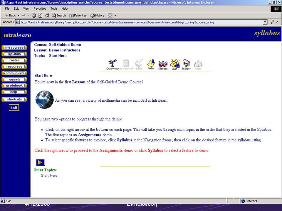 4/12/2000 Οι Δικτυακές Τεχνολογίες στην Εκπαίδευση Απαιτήσεις Λογισμικού Interface : Browser, java Σύγχρονη / ασύγχρονη επικοινωνία μεταξή μαθητών και