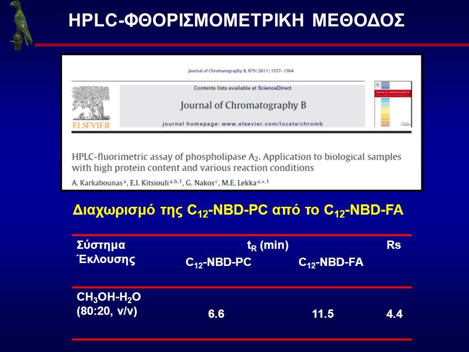 HPLC-ΦΘΟΡΙΣΜΟΜΕΤΡΙΚΗ ΜΕΘΟΔΟΣ Διαχωρισμό της C 12 -NBD-PC από το C 12 -NBD-FA Σύστημα Έκλουσης t R (min) C 12 -NBD-PCC 12 -NBD-FA Rs CH 3 OH-H 2 O (80: