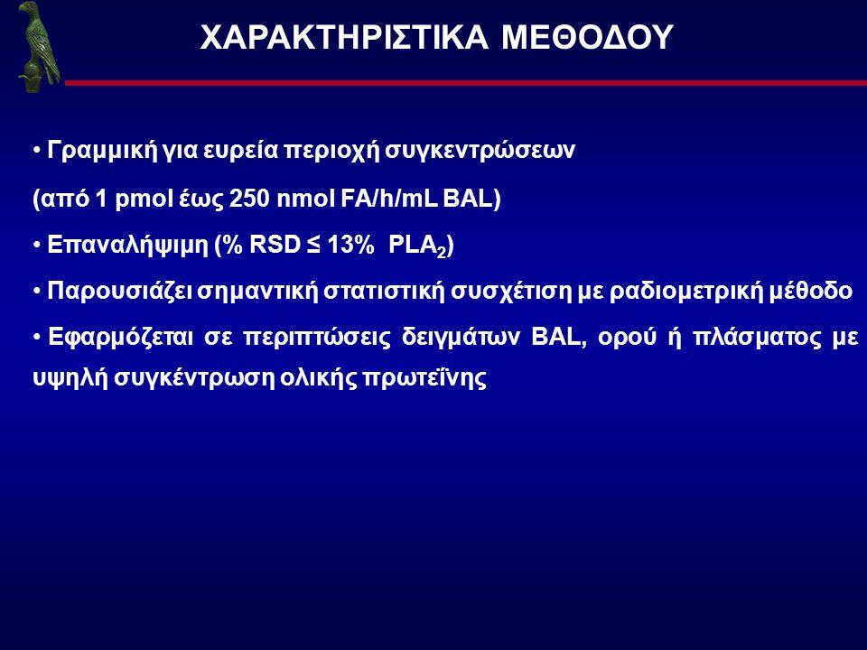 ΧΑΡΑΚΤΗΡΙΣΤΙΚΑ ΜΕΘΟΔΟΥ Γραμμική για ευρεία περιοχή συγκεντρώσεων (από 1 pmol έως 250 nmol FA/h/mL BAL) Επαναλήψιμη (% RSD ≤ 13% PLA 2 ) Παρουσιάζει ση