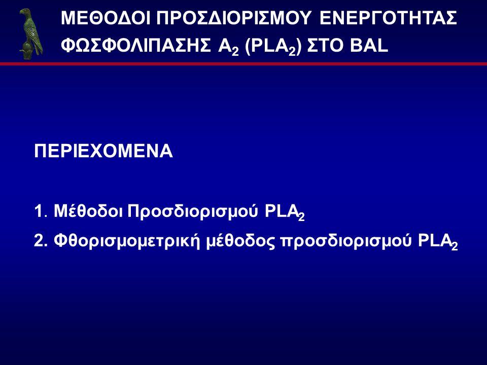 1. Μέθοδοι Προσδιορισμού PLA 2 2. Φθορισμομετρική μέθοδος προσδιορισμού PLA 2 ΠΕΡΙΕΧΟΜΕΝΑ ΜΕΘΟΔΟΙ ΠΡΟΣΔΙΟΡΙΣΜΟΥ ΕΝΕΡΓΟΤΗΤΑΣ ΦΩΣΦΟΛΙΠΑΣΗΣ Α 2 (PLA 2 )