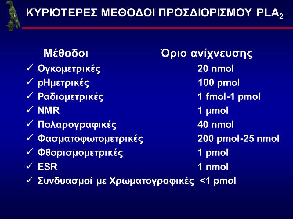 Μέθοδοι Όριο ανίχνευσης Ογκομετρικές 20 nmol pHμετρικές 100 pmol Ραδιομετρικές 1 fmol-1 pmol NMR 1 μmol Πολαρογραφικές 40 nmol Φασματοφωτομετρικές 200