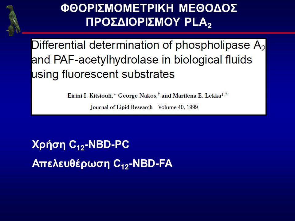 ΧΑΡΑΚΤΗΡΙΣΤΙΚΑ ΜΕΘΟΔΟΥ Γραμμική για ευρεία περιοχή συγκεντρώσεων (από 1 pmol έως 250 nmol FA/h/mL BAL) Επαναλήψιμη (% RSD ≤ 13% PLA 2 ) Παρουσιάζει σημαντική στατιστική συσχέτιση με ραδιομετρική μέθοδο Εφαρμόζεται σε περιπτώσεις δειγμάτων BAL, ορού ή πλάσματος με υψηλή συγκέντρωση ολικής πρωτεΐνης