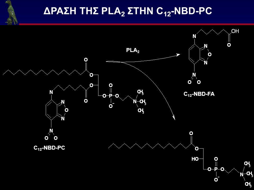 ΔΡΑΣΗ ΤΗΣ PLA 2 ΣΤΗΝ C 12 -NBD-PC C 12 -NBD-PC PLA 2 C 12 -NBD-FA