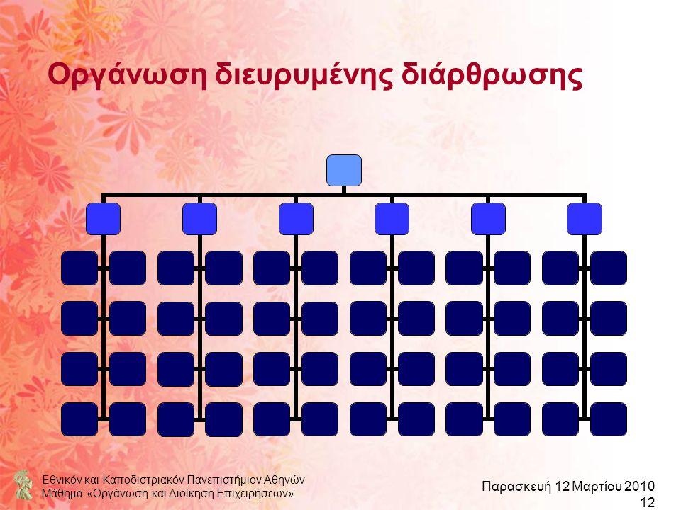 Εθνικόν και Καποδιστριακόν Πανεπιστήμιον Αθηνών Μάθημα «Οργάνωση και Διοίκηση Επιχειρήσεων» Παρασκευή 12 Μαρτίου 2010 12 Οργάνωση διευρυμένης διάρθρωσ
