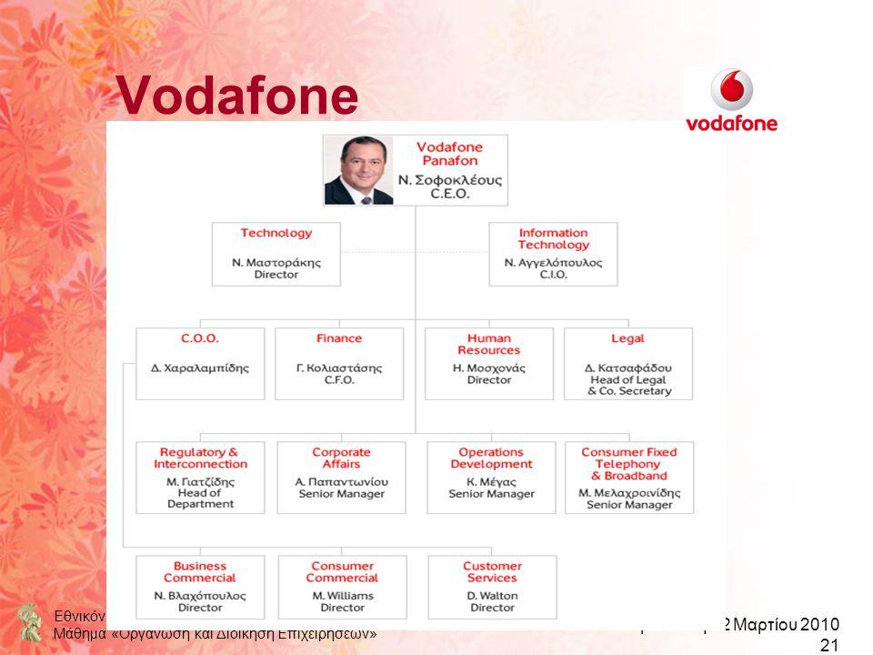 Εθνικόν και Καποδιστριακόν Πανεπιστήμιον Αθηνών Μάθημα «Οργάνωση και Διοίκηση Επιχειρήσεων» Παρασκευή 12 Μαρτίου 2010 21 Vodafone