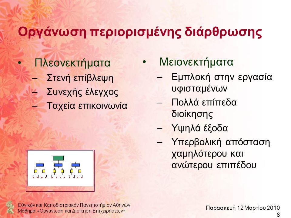 Εθνικόν και Καποδιστριακόν Πανεπιστήμιον Αθηνών Μάθημα «Οργάνωση και Διοίκηση Επιχειρήσεων» Παρασκευή 12 Μαρτίου 2010 29 Κανόνες Παροχή επαρκούς εξουσίας – εφικτή πραγμάτωση δραστηριοτήτων Επιλογή προσώπων με βάση τη δραστηριότητα Διατήρηση επικοινωνίας Εφαρμογή τεχνικών ελέγχου Επιβράβευση εκχώρησης και ανάληψης εξουσίας