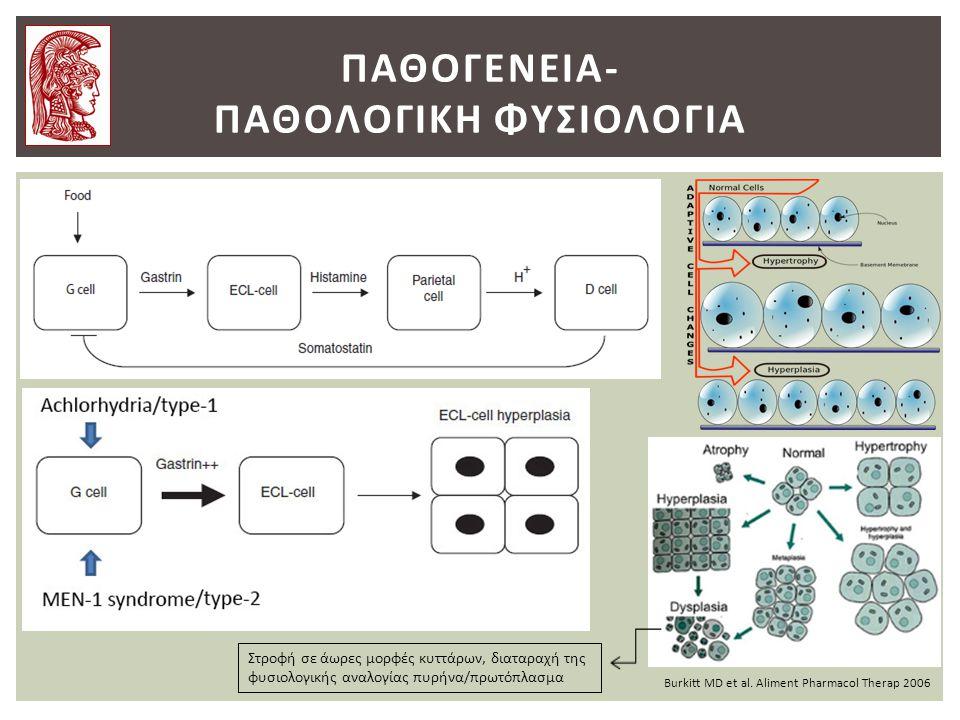 ΠΑΘΟΓΕΝΕΙΑ- ΠΑΘΟΛΟΓΙΚΗ ΦΥΣΙΟΛΟΓΙΑ Burkitt MD et al.