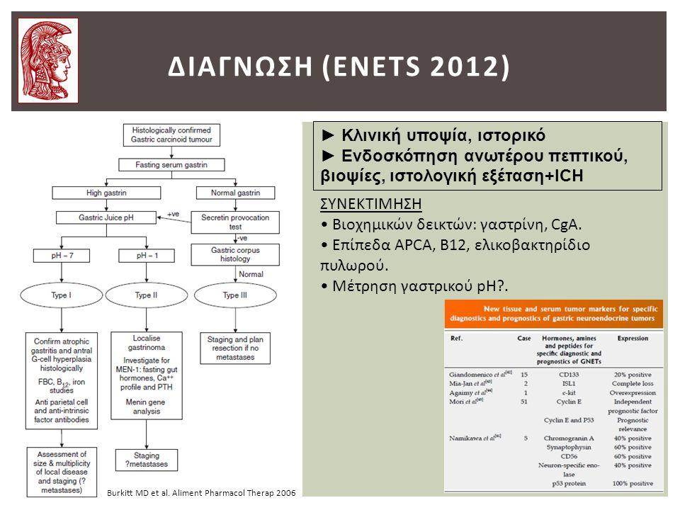 ΔΙΑΓΝΩΣΗ (ENETS 2012) Burkitt MD et al.