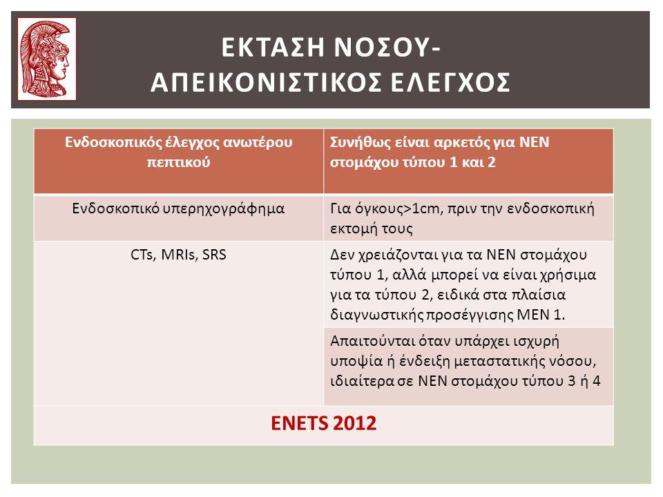 ΕΚΤΑΣΗ ΝΟΣΟΥ- ΑΠΕΙΚΟΝΙΣΤΙΚΟΣ ΕΛΕΓΧΟΣ Ενδοσκοπικός έλεγχος ανωτέρου πεπτικού Συνήθως είναι αρκετός για NEN στομάχου τύπου 1 και 2 Ενδοσκοπικό υπερηχογράφημαΓια όγκους>1cm, πριν την ενδοσκοπική εκτομή τους CTs, MRIs, SRSΔεν χρειάζονται για τα ΝΕΝ στομάχου τύπου 1, αλλά μπορεί να είναι χρήσιμα για τα τύπου 2, ειδικά στα πλαίσια διαγνωστικής προσέγγισης ΜΕΝ 1.