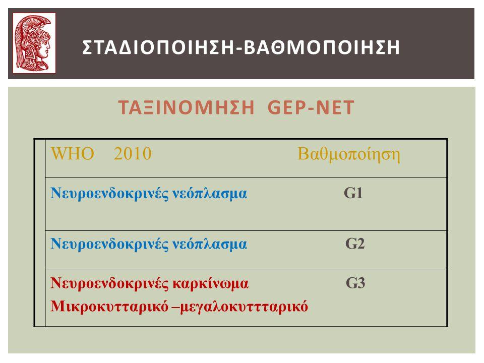 ΤΑΞΙNOΜΗΣΗ GEP-NET WHO 2010 Βαθμοποίηση Νευροενδοκρινές νεόπλασμα G1 Νευροενδοκρινές νεόπλασμα G2 Νευροενδοκρινές καρκίνωμα G3 Μικροκυτταρικό –μεγαλοκυττταρικό