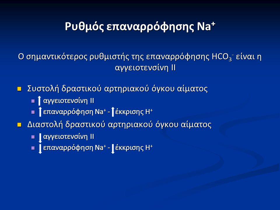 Ρυθμός επαναρρόφησης Na + Ο σημαντικότερος ρυθμιστής της επαναρρόφησης HCO 3 - είναι η αγγειοτενσίνη ΙΙ Συστολή δραστικού αρτηριακού όγκου αίματος Συσ