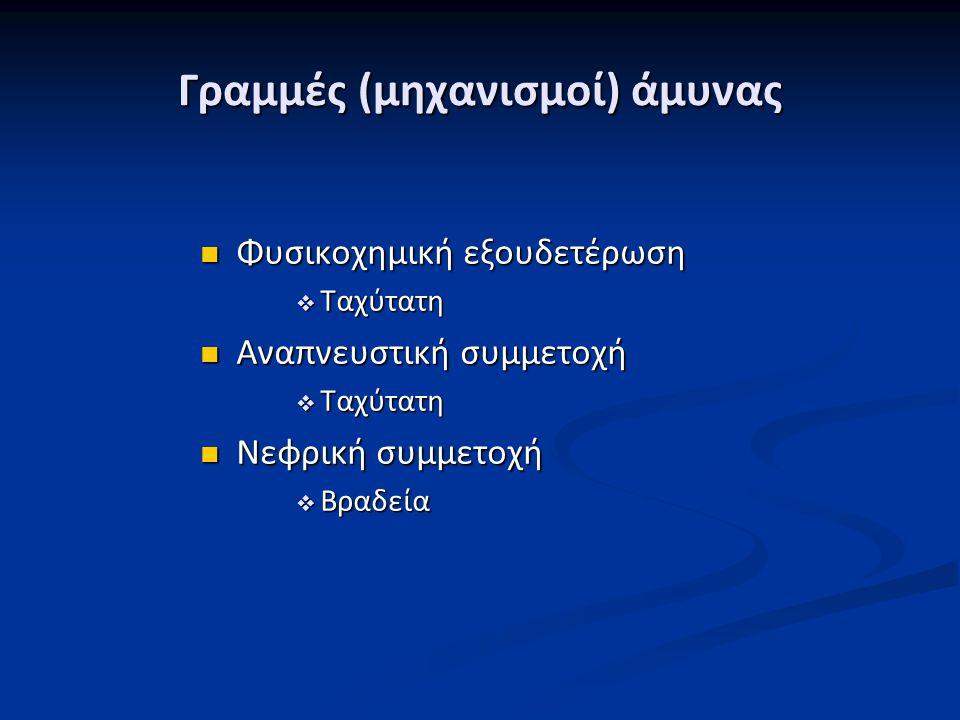 Γραμμές (μηχανισμοί) άμυνας Φυσικοχημική εξουδετέρωση Φυσικοχημική εξουδετέρωση  Ταχύτατη Αναπνευστική συμμετοχή Αναπνευστική συμμετοχή  Ταχύτατη Νε