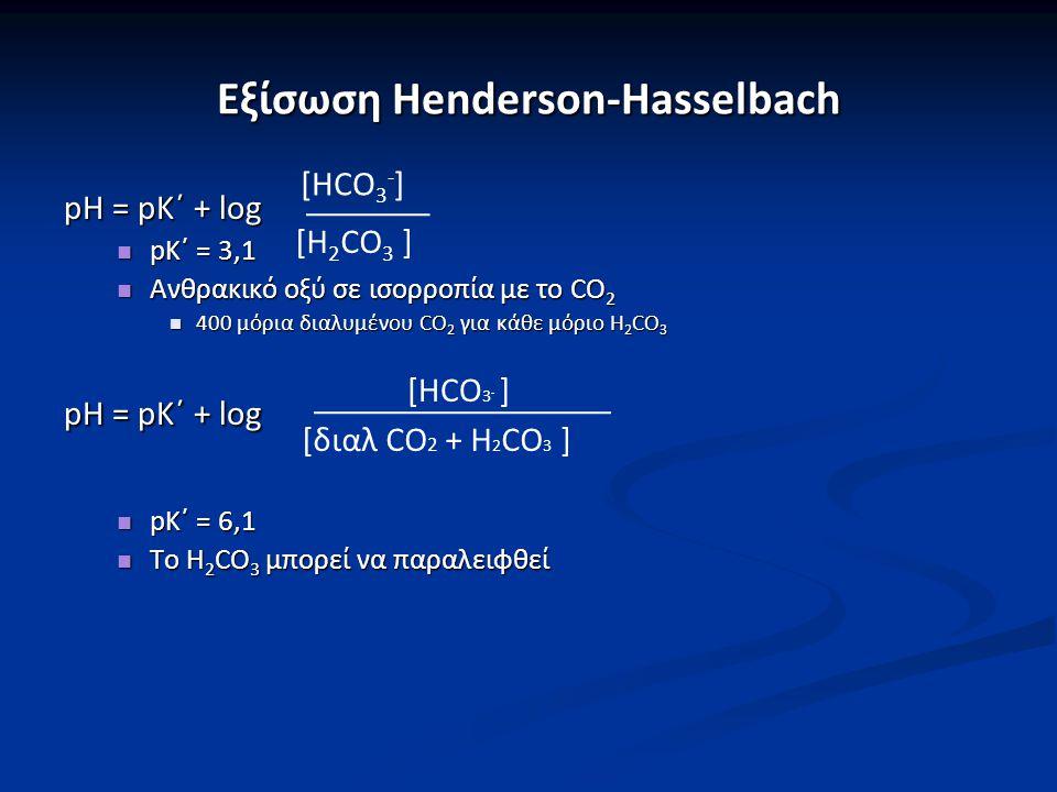 pH = 6,1 + [HCO 3 - ] [Διαλ CO 2 ] To διαλελυμένο CO 2 είναι ανάλογο της PCO 2 Διαλελ CO 2 (mmol/L) = 0,03 x PCO 2 pH = 6,1 + [HCO 3 ] 0,03 x PCO 2 pH = 6,1 + log pH = 6,1 + 24 mmol/l 0,03 x 40 mmHg 24 1,21,2 = 6,1 + log20 pH = 7,40 -