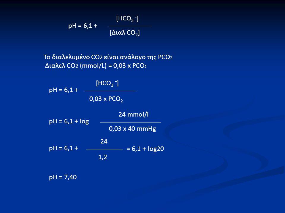 pH = 6,1 + [HCO 3 - ] [Διαλ CO 2 ] To διαλελυμένο CO 2 είναι ανάλογο της PCO 2 Διαλελ CO 2 (mmol/L) = 0,03 x PCO 2 pH = 6,1 + [HCO 3 ] 0,03 x PCO 2 pH