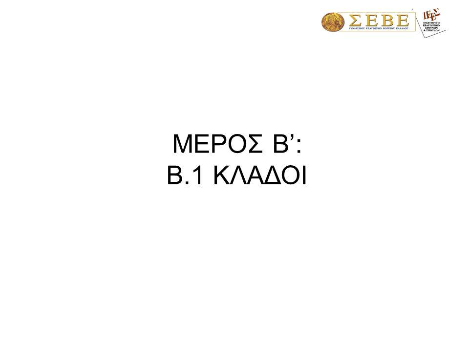 ΜΕΡΟΣ Β': Β.1 ΚΛΑΔΟΙ