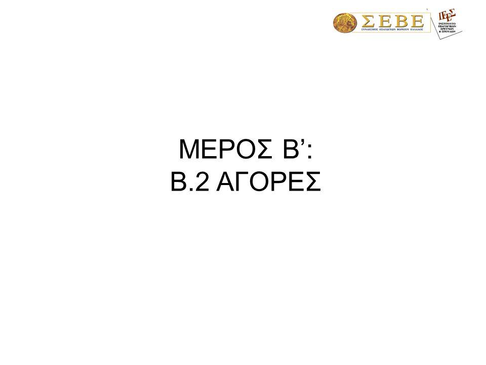 ΜΕΡΟΣ Β': Β.2 ΑΓΟΡΕΣ