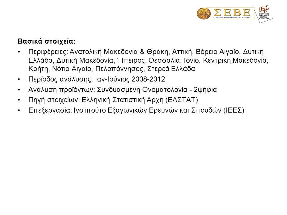 Βασικά στοιχεία: Περιφέρειες: Ανατολική Μακεδονία & Θράκη, Αττική, Βόρειο Αιγαίο, Δυτική Ελλάδα, Δυτική Μακεδονία, Ήπειρος, Θεσσαλία, Ιόνιο, Κεντρική
