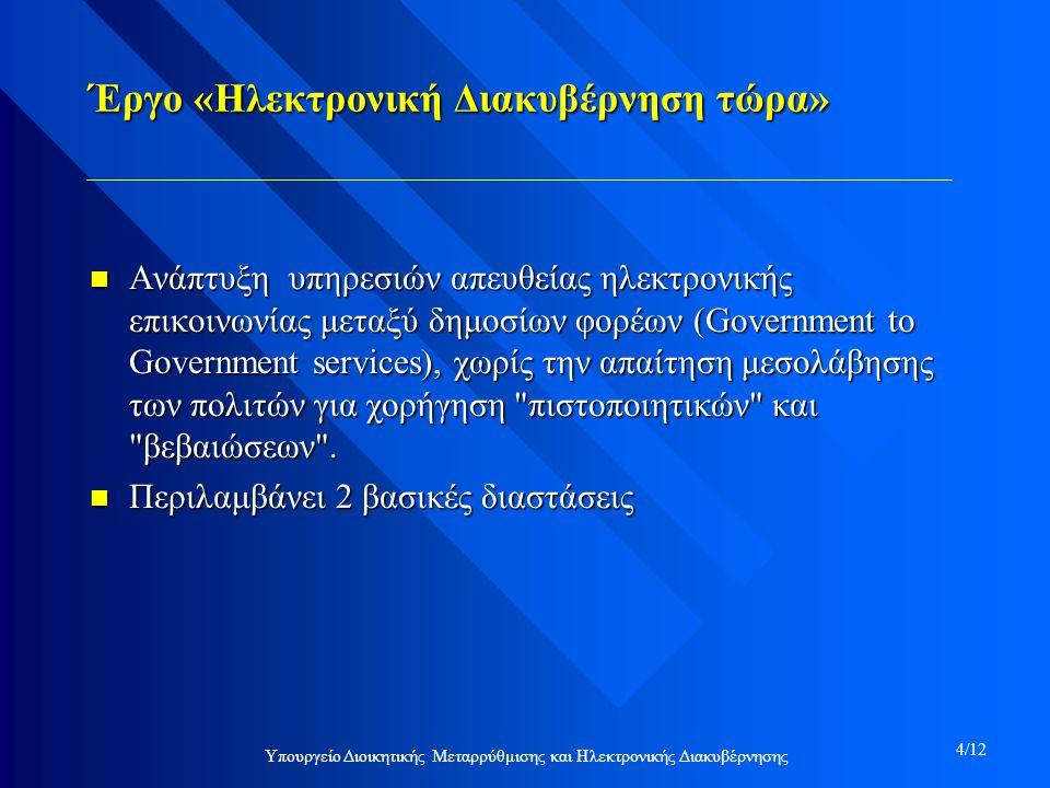 Έργο «Ηλεκτρονική Διακυβέρνηση τώρα» n Ανάπτυξη υπηρεσιών απευθείας ηλεκτρονικής επικοινωνίας μεταξύ δημοσίων φορέων (Government to Government services), χωρίς την απαίτηση μεσολάβησης των πολιτών για χορήγηση πιστοποιητικών και βεβαιώσεων .