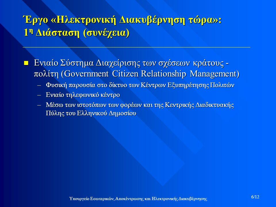 Έργο «Ηλεκτρονική Διακυβέρνηση τώρα»: 1 η Διάσταση (συνέχεια) n Ενιαίο Σύστημα Διαχείρισης των σχέσεων κράτους - πολίτη (Government Citizen Relationship Management) –Φυσική παρουσία στο δίκτυο των Κέντρων Εξυπηρέτησης Πολιτών –Ενιαίο τηλεφωνικό κέντρο –Μέσω των ιστοτόπων των φορέων και της Κεντρικής Διαδικτυακής Πύλης του Ελληνικού Δημοσίου Υπουργείο Εσωτερικών, Αποκέντρωσης και Ηλεκτρονικής Διακυβέρνησης 6/12