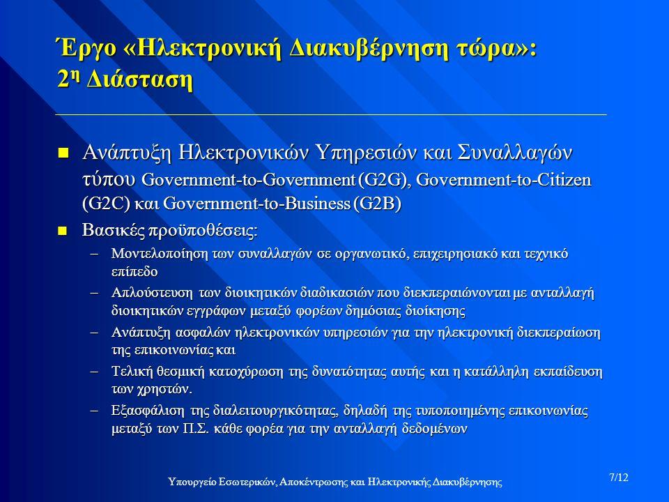 Έργο «Ηλεκτρονική Διακυβέρνηση τώρα»: 2 η Διάσταση n Ανάπτυξη Ηλεκτρονικών Υπηρεσιών και Συναλλαγών τύπου Government-to-Government (G2G), Government-to-Citizen (G2C) και Government-to-Business (G2B) n Βασικές προϋποθέσεις: –Μοντελοποίηση των συναλλαγών σε οργανωτικό, επιχειρησιακό και τεχνικό επίπεδο –Απλούστευση των διοικητικών διαδικασιών που διεκπεραιώνονται με ανταλλαγή διοικητικών εγγράφων μεταξύ φορέων δημόσιας διοίκησης –Ανάπτυξη ασφαλών ηλεκτρονικών υπηρεσιών για την ηλεκτρονική διεκπεραίωση της επικοινωνίας και –Τελική θεσμική κατοχύρωση της δυνατότητας αυτής και η κατάλληλη εκπαίδευση των χρηστών.