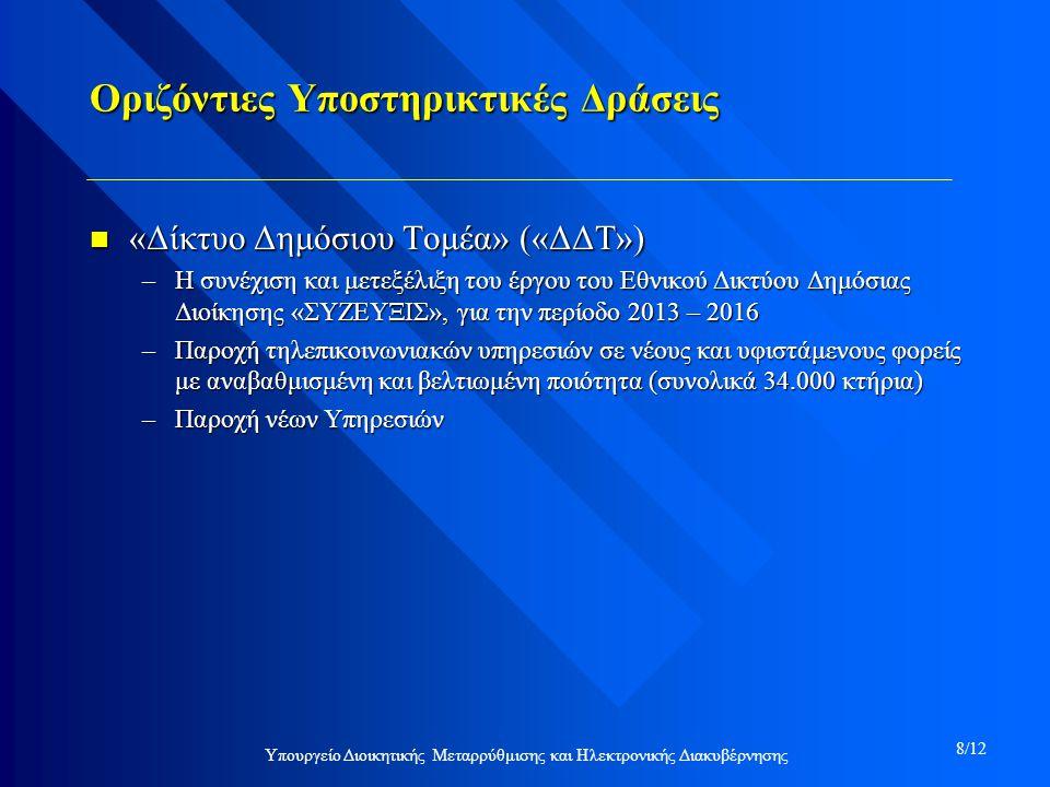 Οριζόντιες Υποστηρικτικές Δράσεις n «Δίκτυο Δημόσιου Τομέα» («ΔΔΤ») –Η συνέχιση και μετεξέλιξη του έργου του Εθνικού Δικτύου Δημόσιας Διοίκησης «ΣΥΖΕΥΞΙΣ», για την περίοδο 2013 – 2016 –Παροχή τηλεπικοινωνιακών υπηρεσιών σε νέους και υφιστάμενους φορείς με αναβαθμισμένη και βελτιωμένη ποιότητα (συνολικά 34.000 κτήρια) –Παροχή νέων Υπηρεσιών Υπουργείο Διοικητικής Μεταρρύθμισης και Ηλεκτρονικής Διακυβέρνησης 8/12
