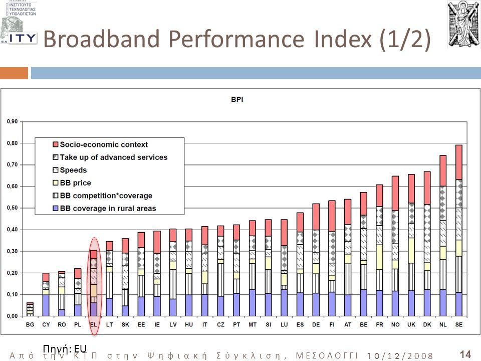 14 Από την ΚΤΠ στην Ψηφιακή Σύγκλιση, ΜΕΣΟΛΟΓΓΙ 10/12/2008 Broadband Performance Index (1/2) Πηγή: EU