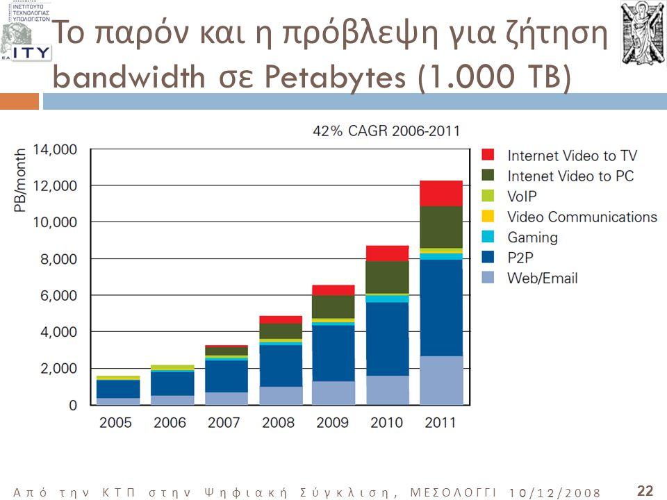 22 Από την ΚΤΠ στην Ψηφιακή Σύγκλιση, ΜΕΣΟΛΟΓΓΙ 10/12/2008 Το παρόν και η πρόβλεψη για ζήτηση bandwidth σε Petabytes (1.000 TB)