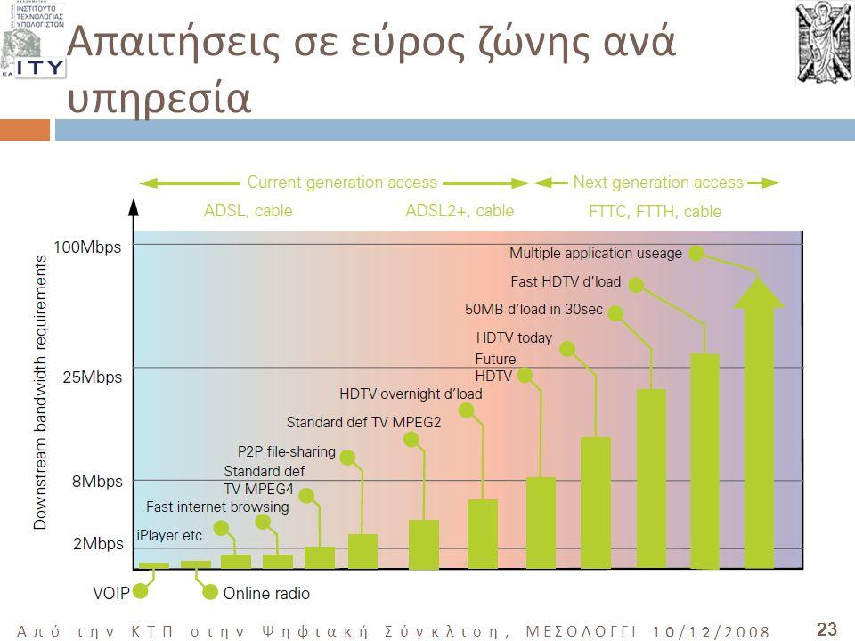 23 Από την ΚΤΠ στην Ψηφιακή Σύγκλιση, ΜΕΣΟΛΟΓΓΙ 10/12/2008 Απαιτήσεις σε εύρος ζώνης ανά υπηρεσία