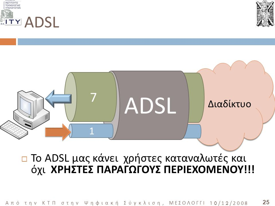 25 Από την ΚΤΠ στην Ψηφιακή Σύγκλιση, ΜΕΣΟΛΟΓΓΙ 10/12/2008 ADSL  Το ADSL μας κάνει χρήστες καταναλωτές και όχι ΧΡΗΣΤΕΣ ΠΑΡΑΓΩΓΟΥΣ ΠΕΡΙΕΧΟΜΕΝΟΥ!!! Δια