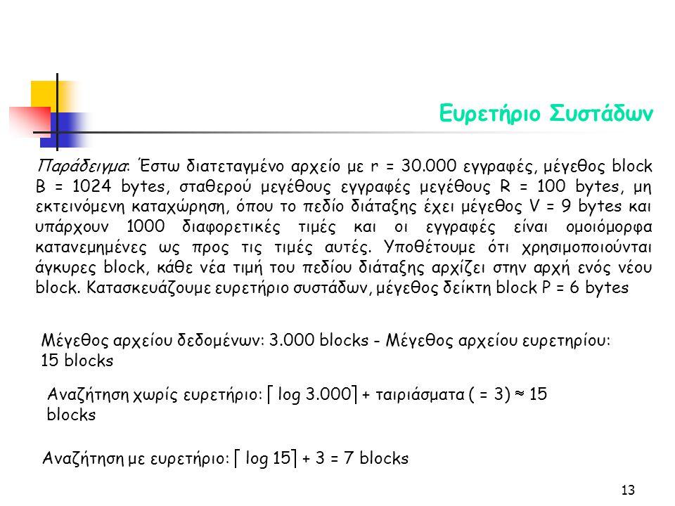 13 Ευρετήριο Συστάδων Μέγεθος αρχείου δεδομένων: 3.000 blocks - Μέγεθος αρχείου ευρετηρίου: 15 blocks Αναζήτηση χωρίς ευρετήριο:  log 3.000  + ταιριάσματα ( = 3)  15 blocks Αναζήτηση με ευρετήριο:  log 15  + 3 = 7 blocks Παράδειγμα: Έστω διατεταγμένο αρχείο με r = 30.000 εγγραφές, μέγεθος block B = 1024 bytes, σταθερού μεγέθους εγγραφές μεγέθους R = 100 bytes, μη εκτεινόμενη καταχώρηση, όπου το πεδίο διάταξης έχει μέγεθος V = 9 bytes και υπάρχουν 1000 διαφορετικές τιμές και οι εγγραφές είναι ομοιόμορφα κατανεμημένες ως προς τις τιμές αυτές.