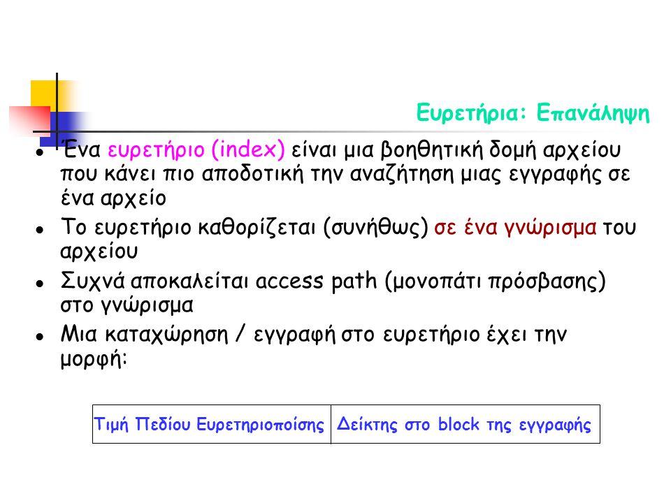 l Ένα ευρετήριο (index) είναι μια βοηθητική δομή αρχείου που κάνει πιο αποδοτική την αναζήτηση μιας εγγραφής σε ένα αρχείο l Το ευρετήριο καθορίζεται (συνήθως) σε ένα γνώρισμα του αρχείου l Συχνά αποκαλείται access path (μονοπάτι πρόσβασης) στο γνώρισμα l Μια καταχώρηση / εγγραφή στο ευρετήριο έχει την μορφή: Τιμή Πεδίου ΕυρετηριοποίσηςΔείκτης στο block της εγγραφής Ευρετήρια: Επανάληψη