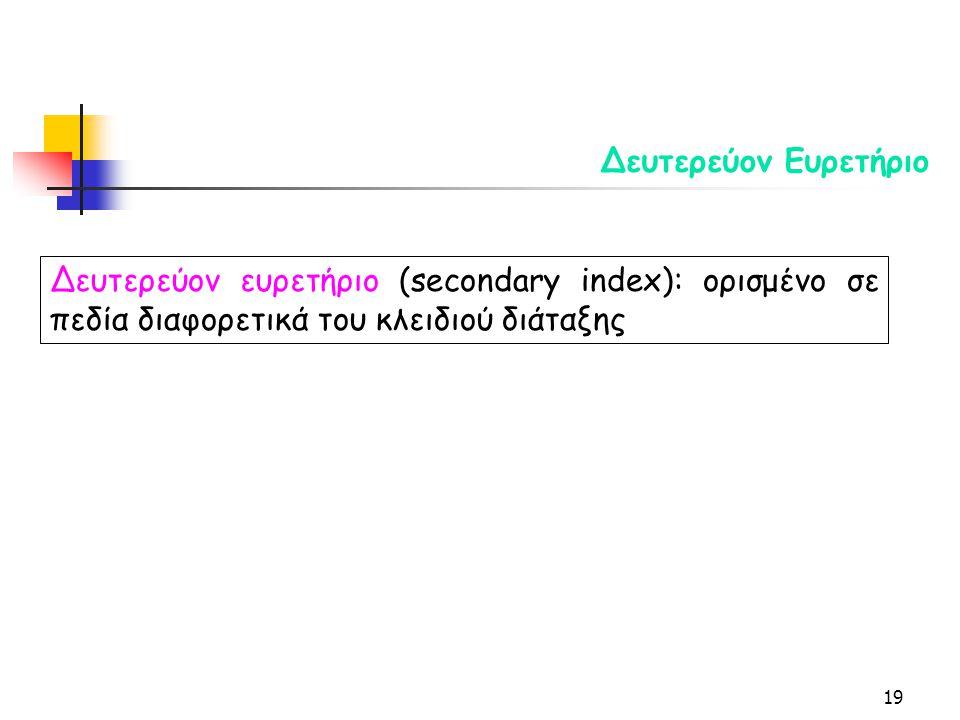 19 Δευτερεύον Ευρετήριο Δευτερεύον ευρετήριο (secondary index): ορισμένο σε πεδία διαφορετικά του κλειδιού διάταξης