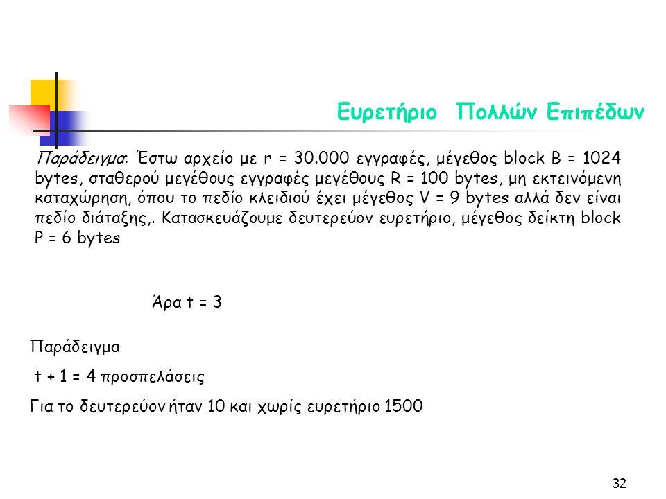 32 Ευρετήριο Πολλών Επιπέδων Παράδειγμα: Έστω αρχείο με r = 30.000 εγγραφές, μέγεθος block B = 1024 bytes, σταθερού μεγέθους εγγραφές μεγέθους R = 100 bytes, μη εκτεινόμενη καταχώρηση, όπου το πεδίο κλειδιού έχει μέγεθος V = 9 bytes αλλά δεν είναι πεδίο διάταξης,.