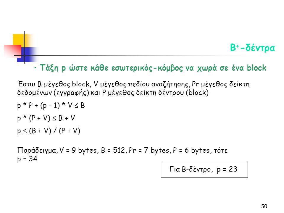 50 Β + -δέντρα Τάξη p ώστε κάθε εσωτερικός-κόμβος να χωρά σε ένα block Έστω Β μέγεθος block, V μέγεθος πεδίου αναζήτησης, Pr μέγεθος δείκτη δεδομένων (εγγραφής) και P μέγεθος δείκτη δέντρου (block) p * P + (p - 1) * V  B p * (P + V)  B + V p  (B + V) / (P + V) Παράδειγμα, V = 9 bytes, B = 512, Pr = 7 bytes, P = 6 bytes, τότε p = 34 Για Β-δέντρο, p = 23