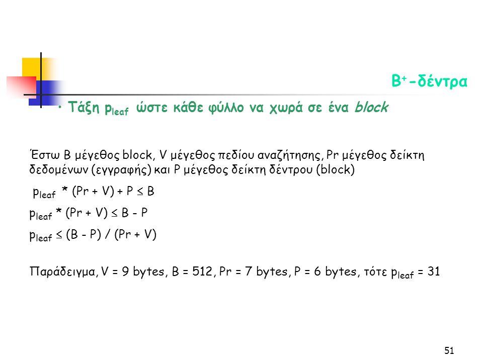 51 Β + -δέντρα Τάξη p leaf ώστε κάθε φύλλο να χωρά σε ένα block Έστω Β μέγεθος block, V μέγεθος πεδίου αναζήτησης, Pr μέγεθος δείκτη δεδομένων (εγγραφής) και P μέγεθος δείκτη δέντρου (block) p leaf * (Pr + V) + P  B p leaf * (Pr + V)  B - P p leaf  (B - P) / (Pr + V) Παράδειγμα, V = 9 bytes, B = 512, Pr = 7 bytes, P = 6 bytes, τότε p leaf = 31