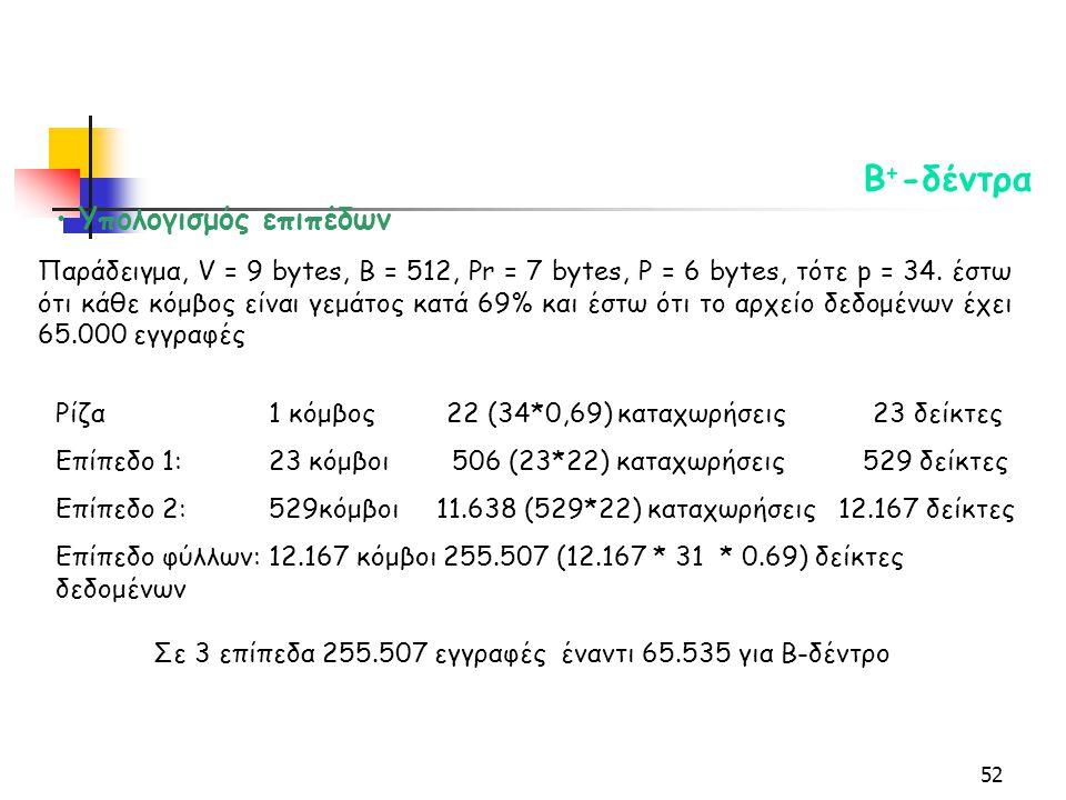 52 Β + -δέντρα Υπολογισμός επιπέδων Παράδειγμα, V = 9 bytes, B = 512, Pr = 7 bytes, P = 6 bytes, τότε p = 34.